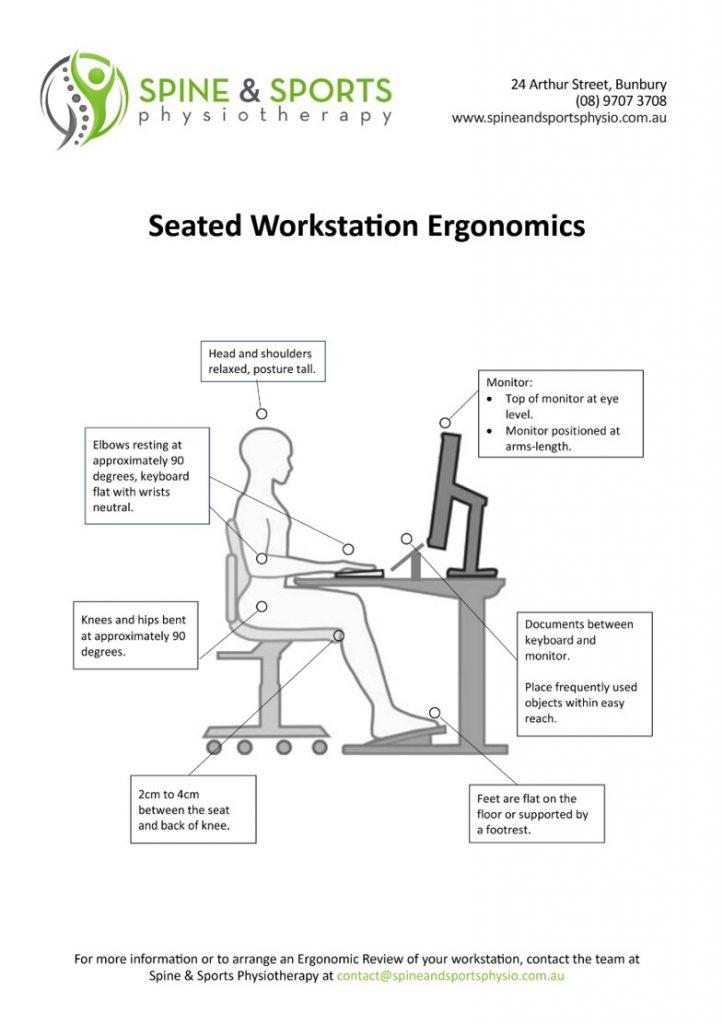 Home Office Setup Ergonomics